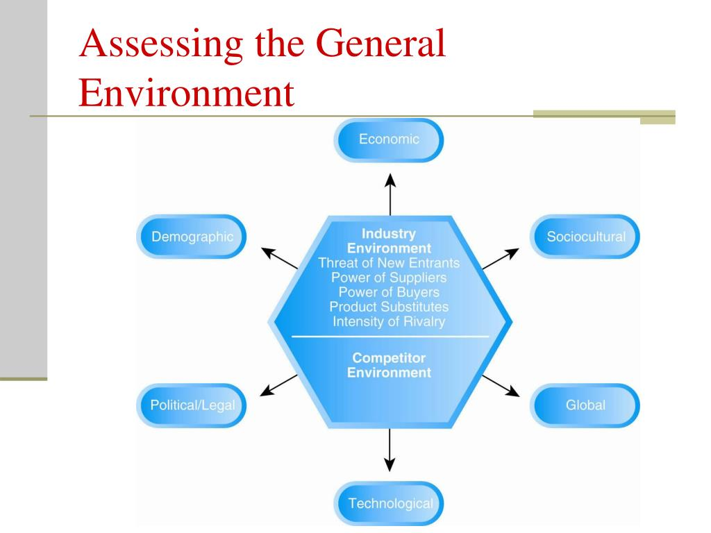 Assessing the General Environment