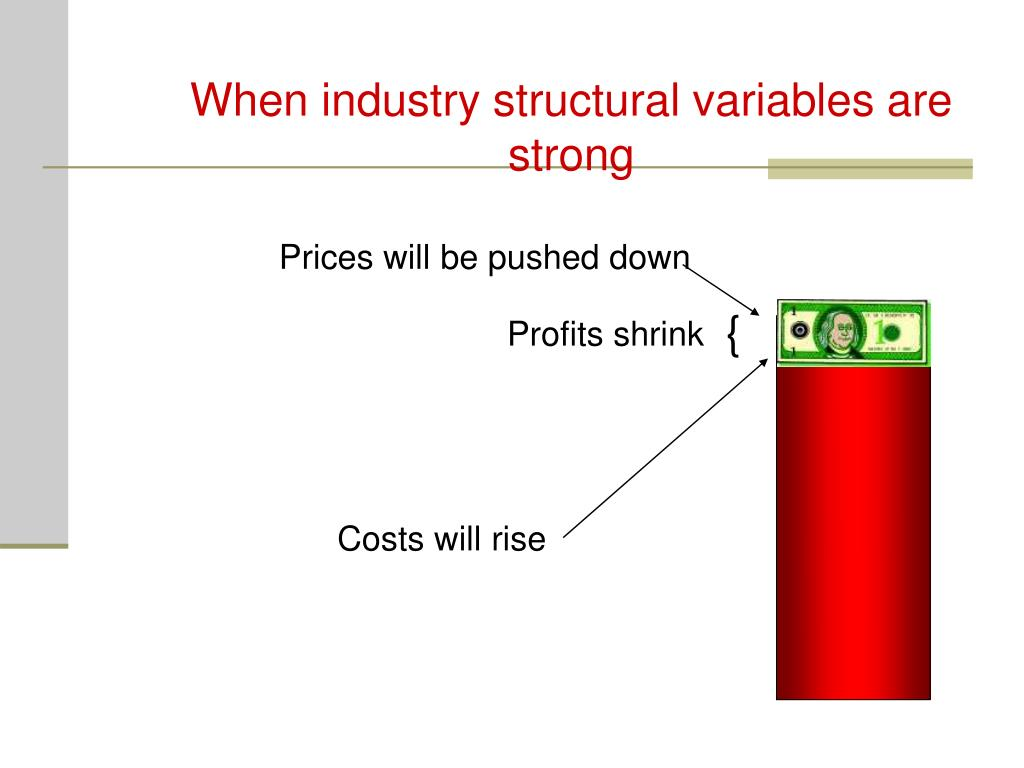 When industry structural variables are strong