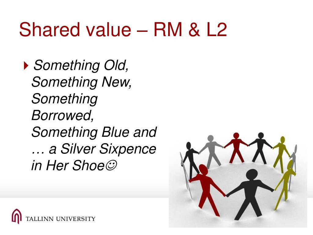 Shared value – RM & L2