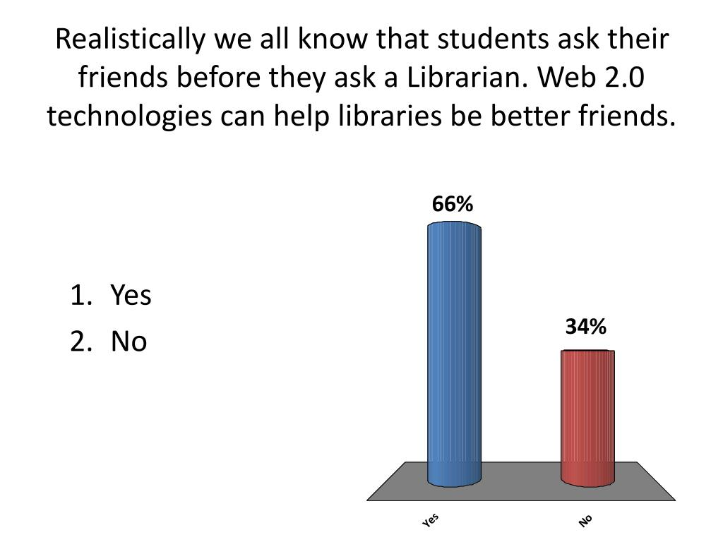 Realistically we all know that students ask their friends before they ask a Librarian. Web 2.0 technologies can help libraries be better friends.