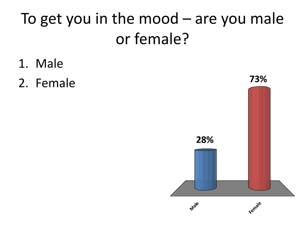 To get you in the mood – are you male or female?