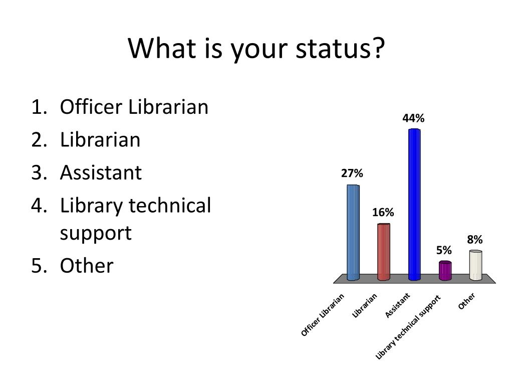 What is your status?