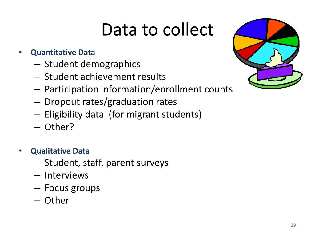 Data to collect