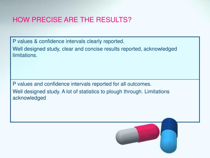 how to tell if results are precise