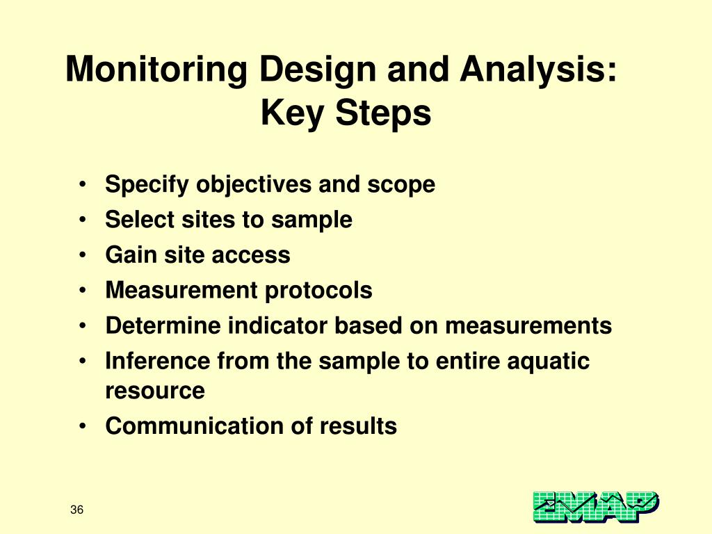 Monitoring Design and Analysis: