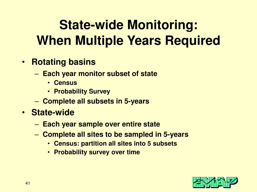 State-wide Monitoring:
