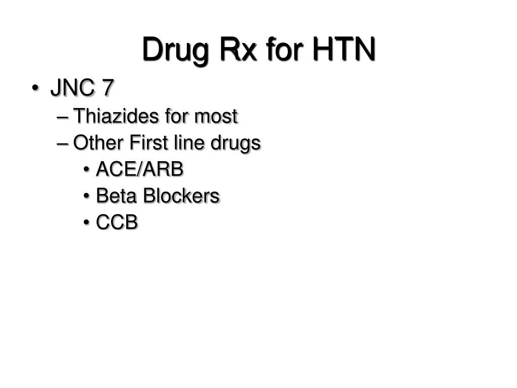 Drug Rx for HTN