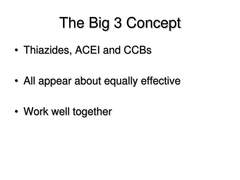 The Big 3 Concept
