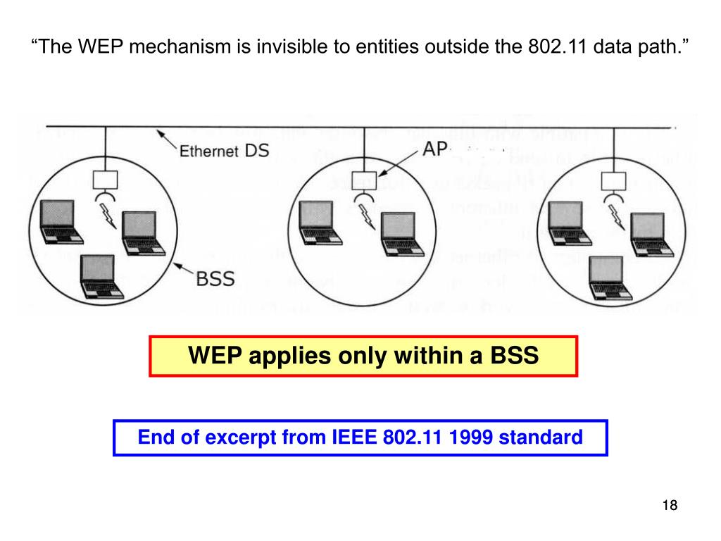 """The WEP mechanism is invisible to entities outside the 802.11 data path."""