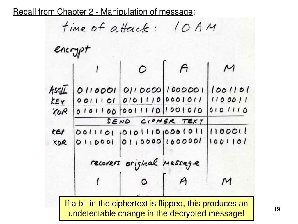 Recall from Chapter 2 - Manipulation of message