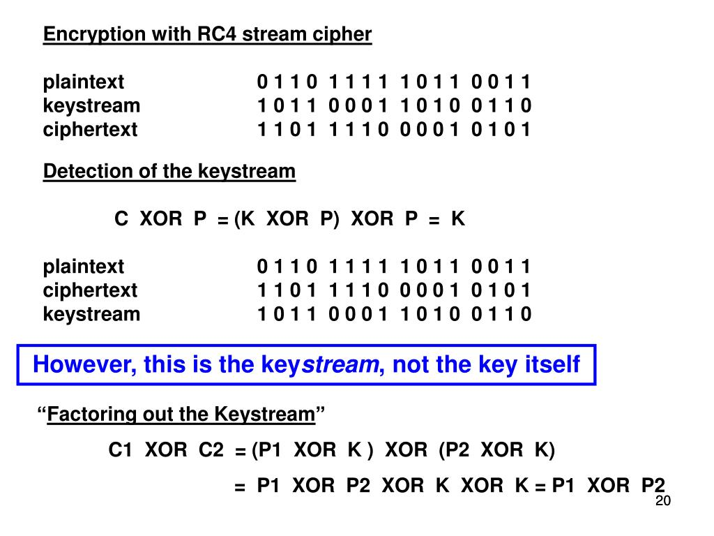 Encryption with RC4 stream cipher