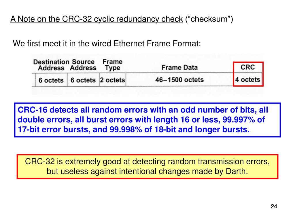 A Note on the CRC-32 cyclic redundancy check