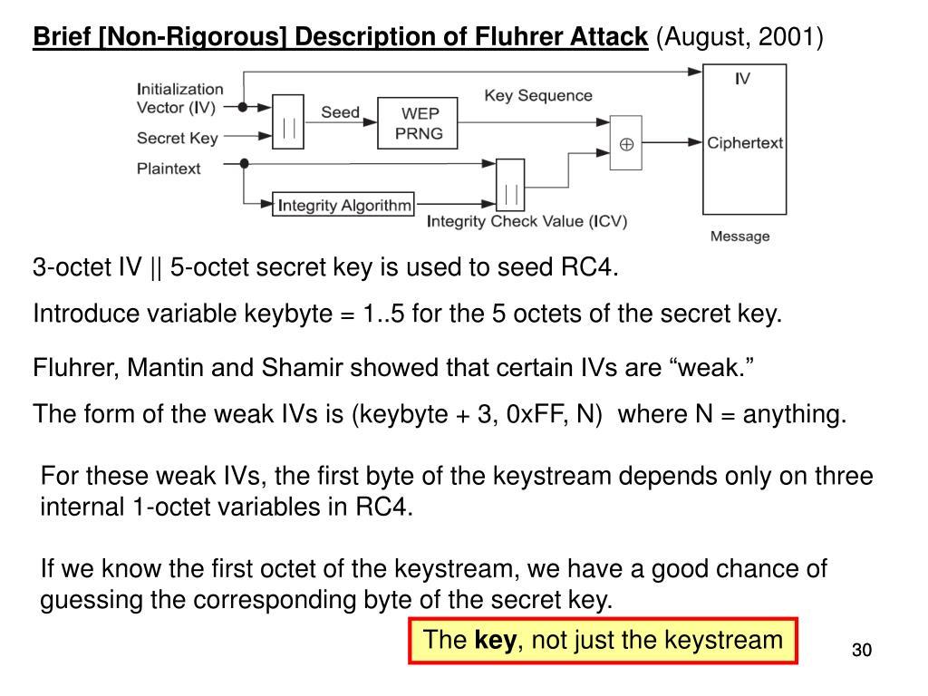 Brief [Non-Rigorous] Description of Fluhrer Attack