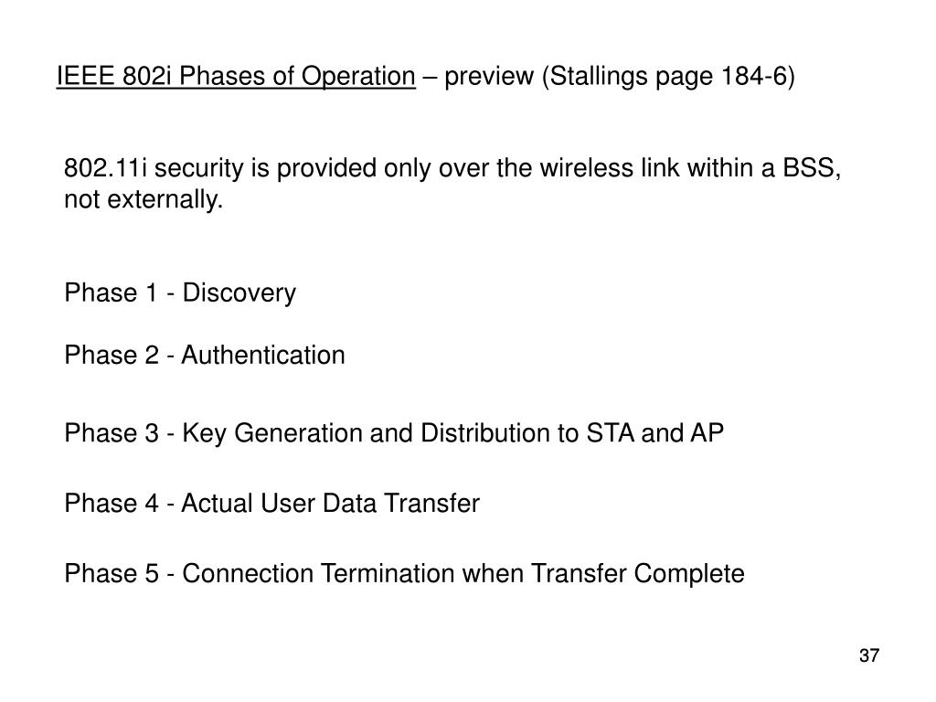 IEEE 802i Phases of Operation
