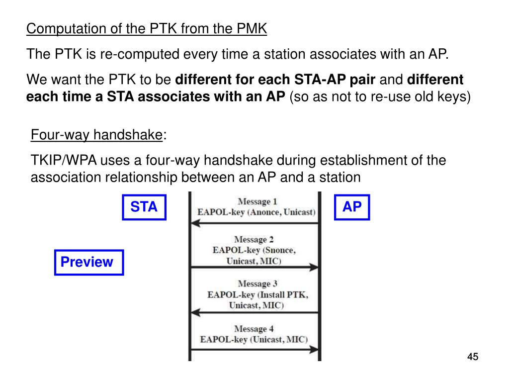 Computation of the PTK from the PMK