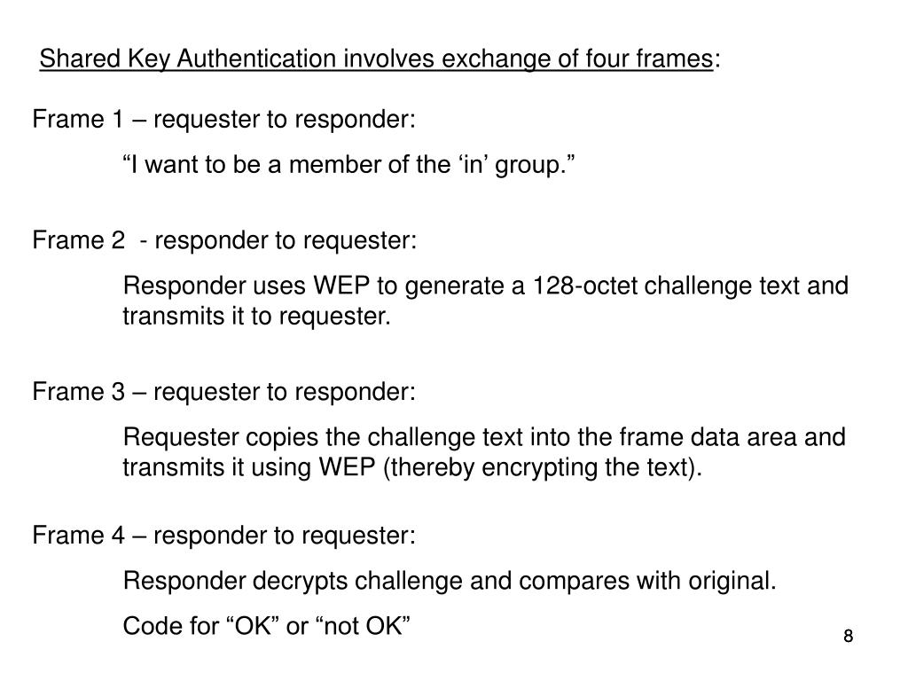 Shared Key Authentication involves exchange of four frames