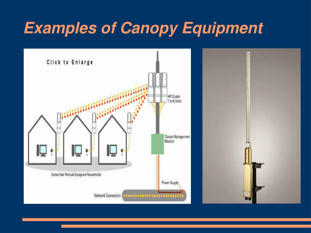 Examples of Canopy Equipment