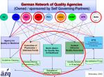 german network of quality agencies owned sponsored by self governing partners