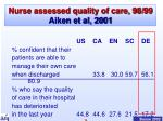 nurse assessed quality of care 98 99 aiken et al 2001