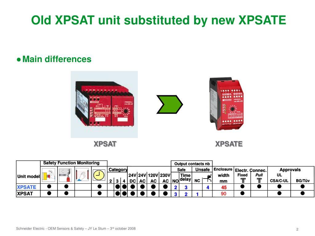 XPSAT