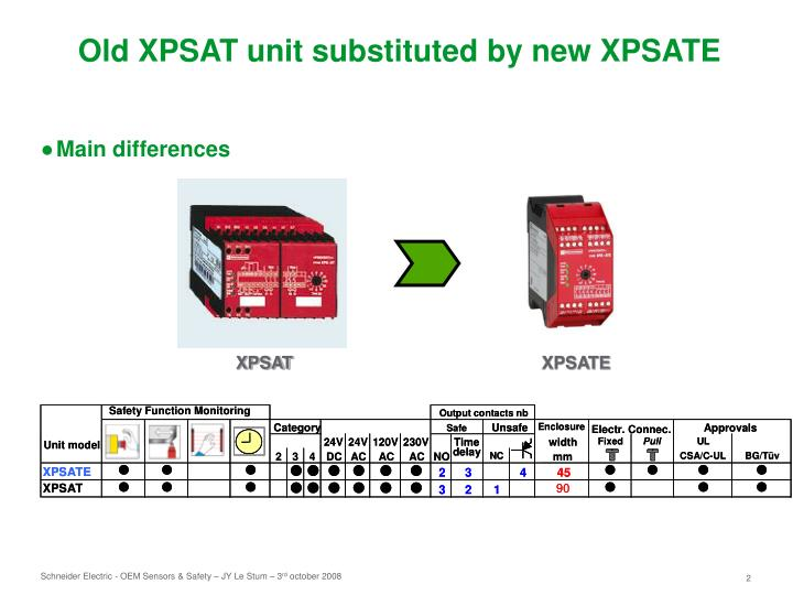 Old xpsat unit substituted by new xpsate