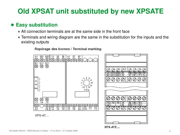 Old xpsat unit substituted by new xpsate3