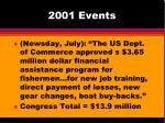 2001 events