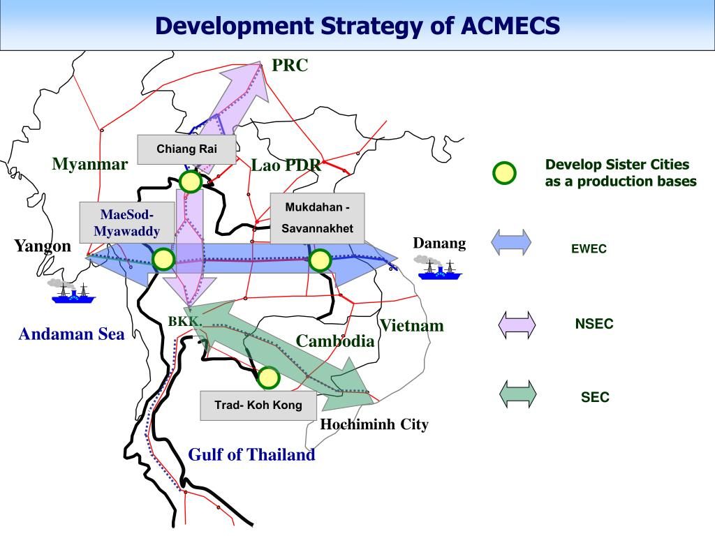 Development Strategy of ACMECS