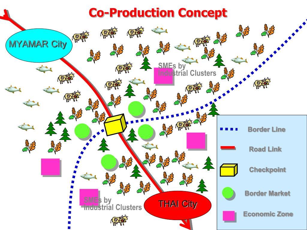 Co-Production Concept