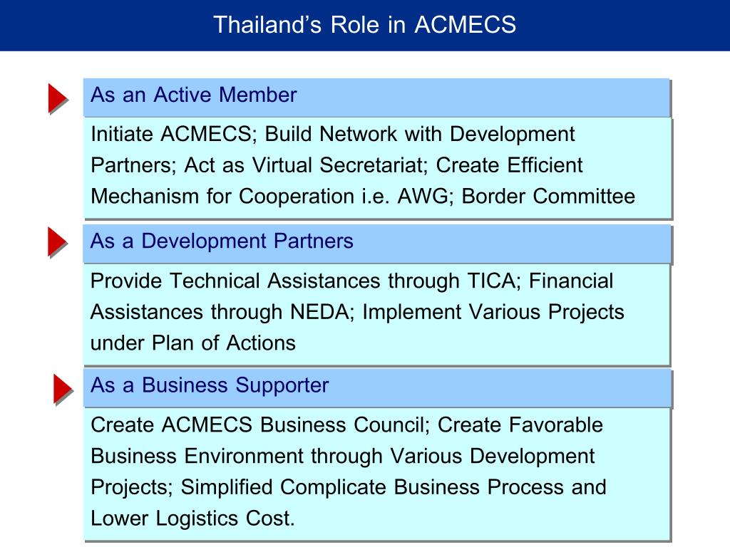 Thailand's Role in ACMECS