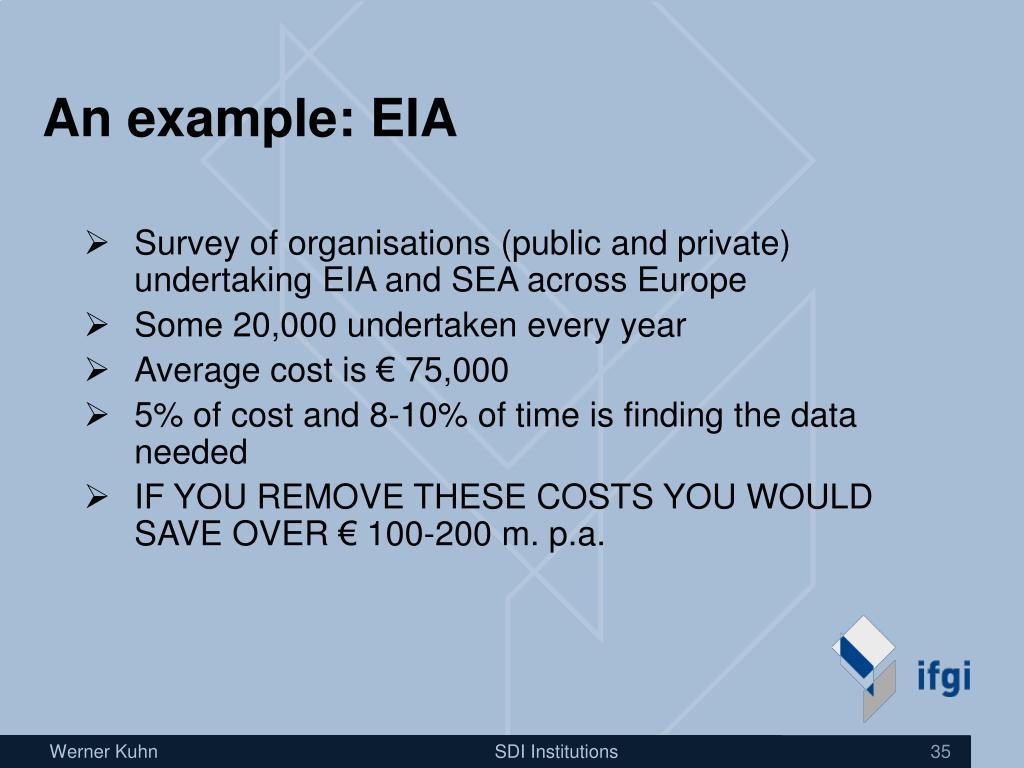 An example: EIA