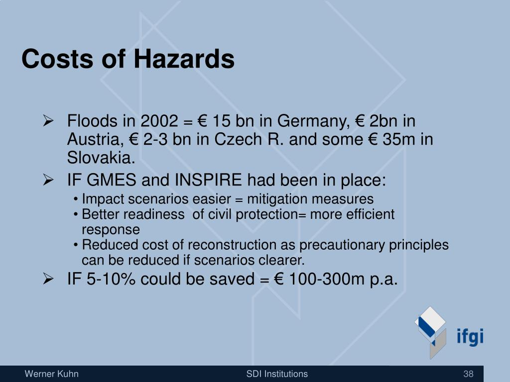 Costs of Hazards