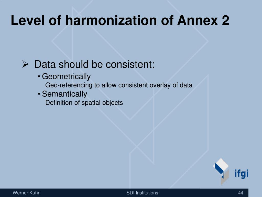 Level of harmonization of Annex 2