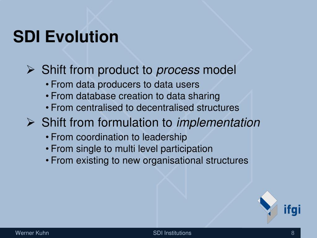 SDI Evolution