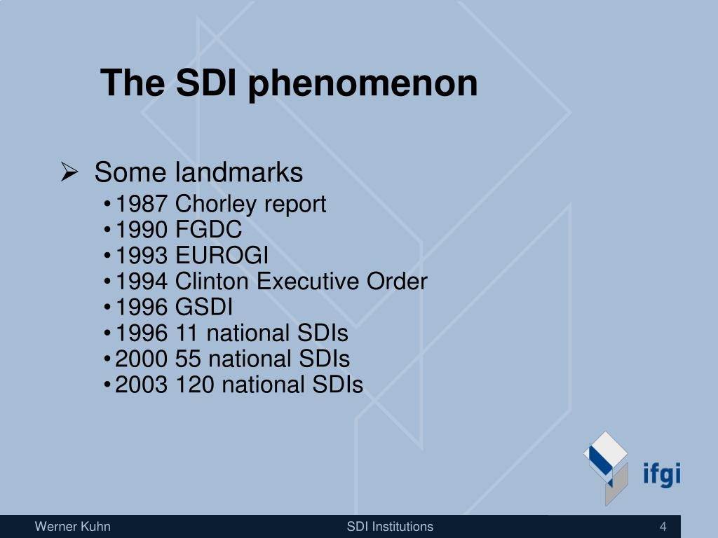 The SDI phenomenon