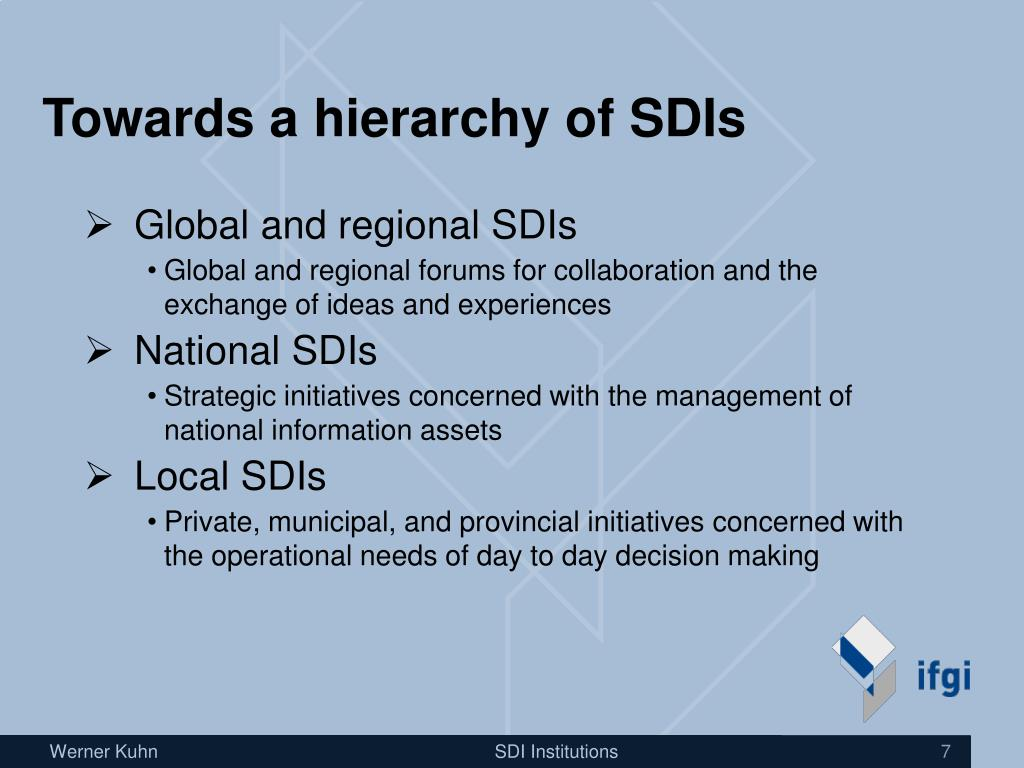 Towards a hierarchy of SDIs