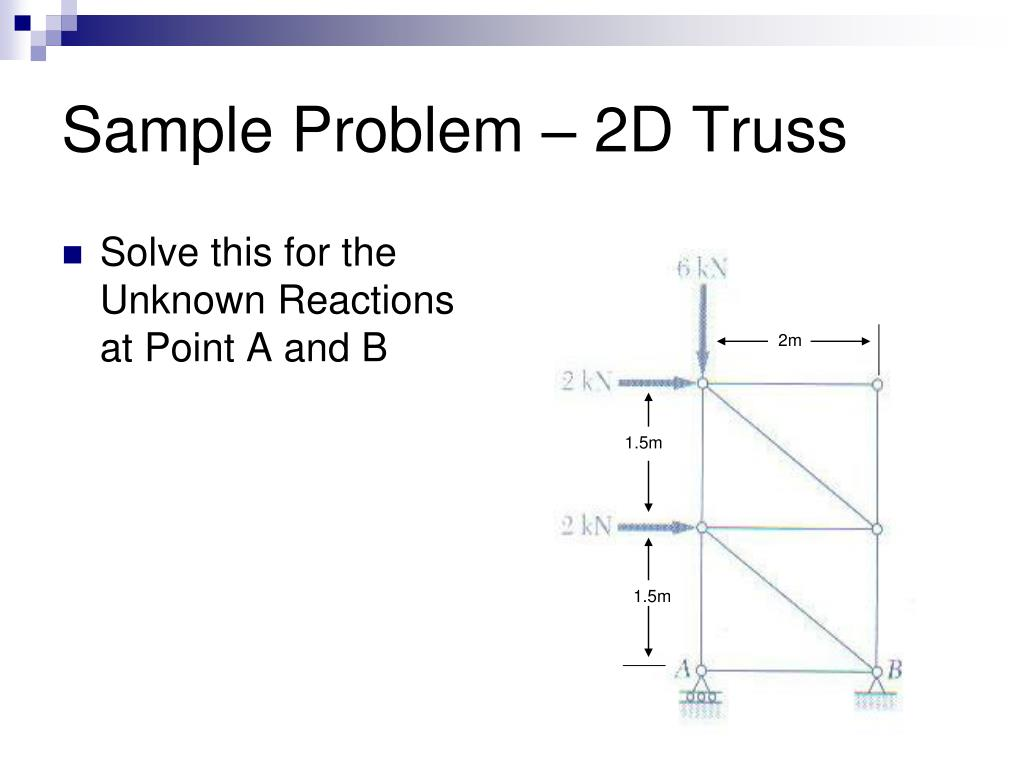 Sample Problem – 2D Truss