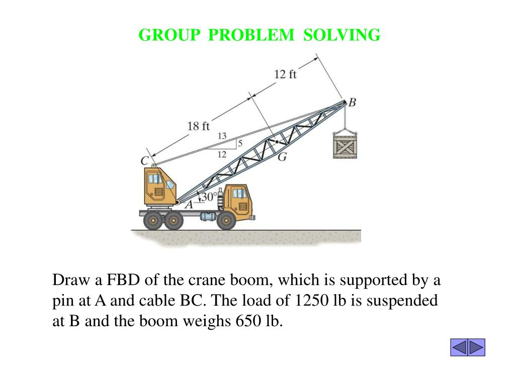 Draw a FBD of the crane boom, which is supported by a pin at A and cable BC. The load of 1250 lb is suspended at B and the boom weighs 650 lb.