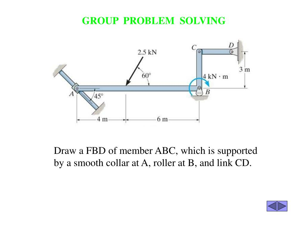 Draw a FBD of member ABC, which is supported by a smooth collar at A, roller at B, and link CD.