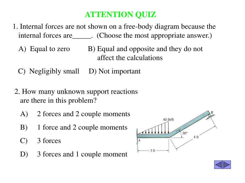2. How many unknown support reactions   are there in this problem?