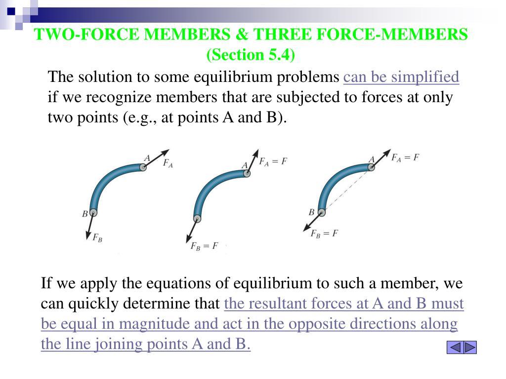 The solution to some equilibrium problems