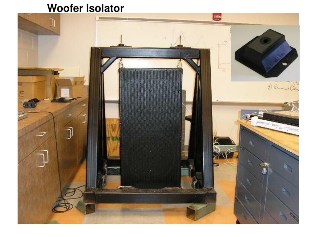 Woofer Isolator