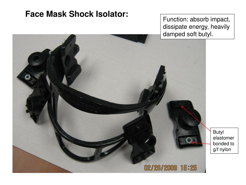 Face Mask Shock Isolator: