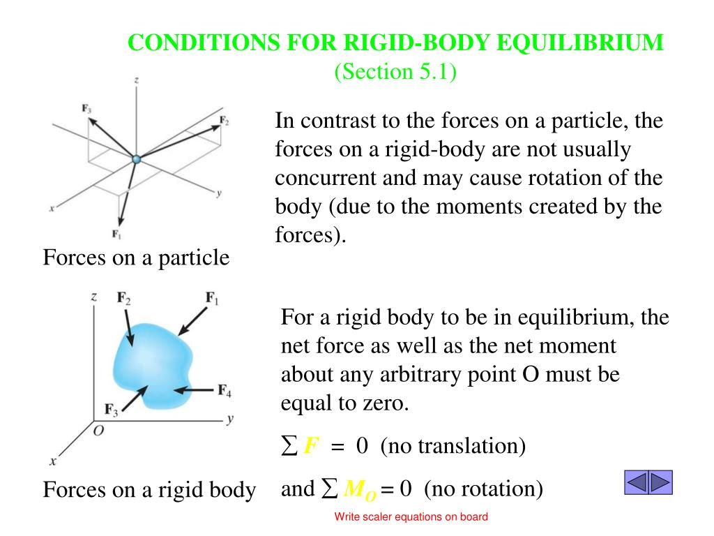 In contrast to the forces on a particle, the forces on a rigid-body are not usually concurrent and may cause rotation of the body (due to the moments created by the forces).