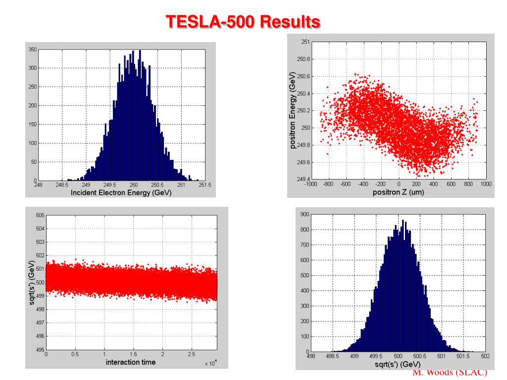TESLA-500 Results
