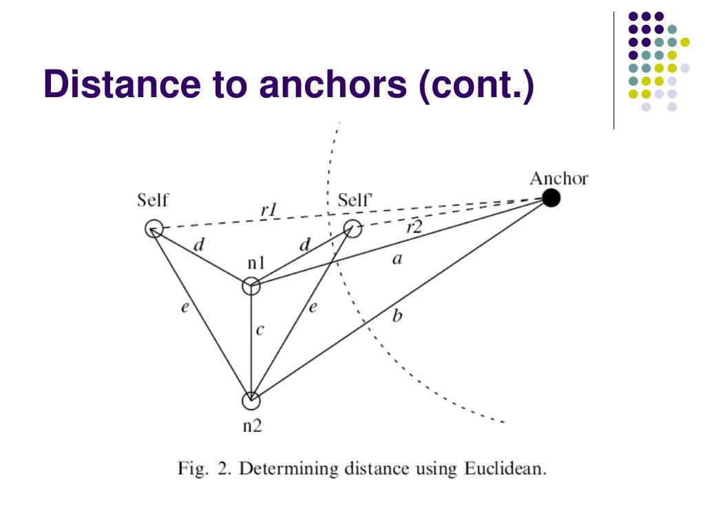 Distance to anchors (cont.)
