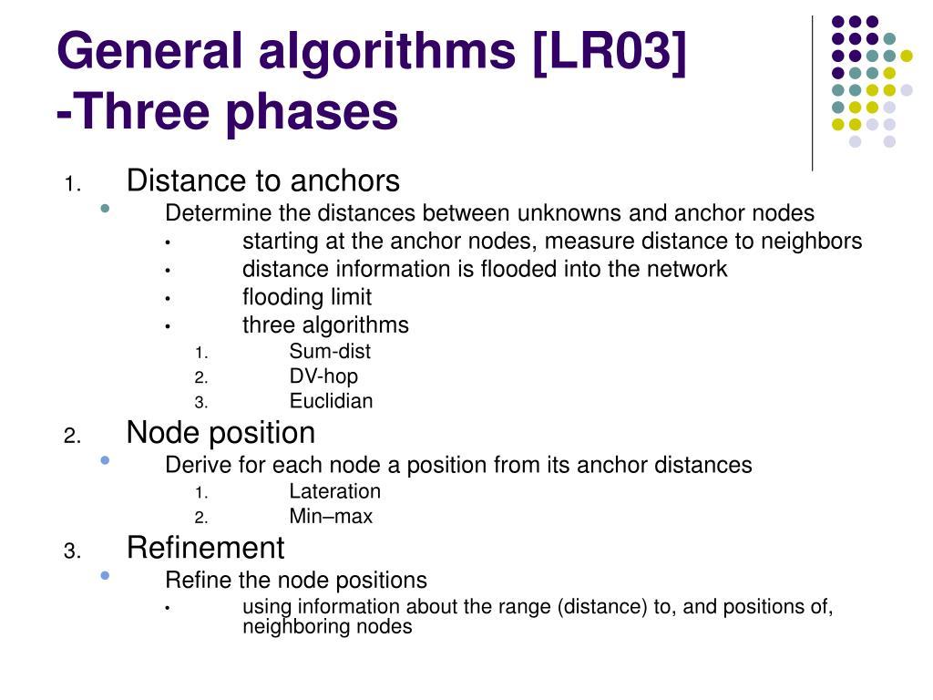 General algorithms [LR03]