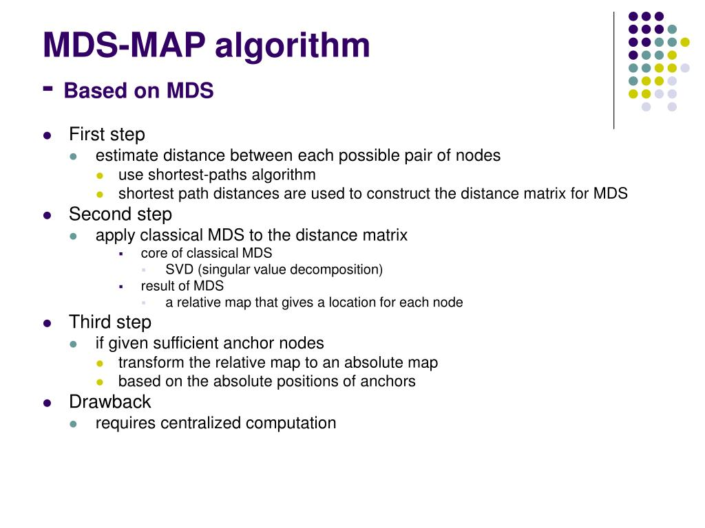 MDS-MAP algorithm