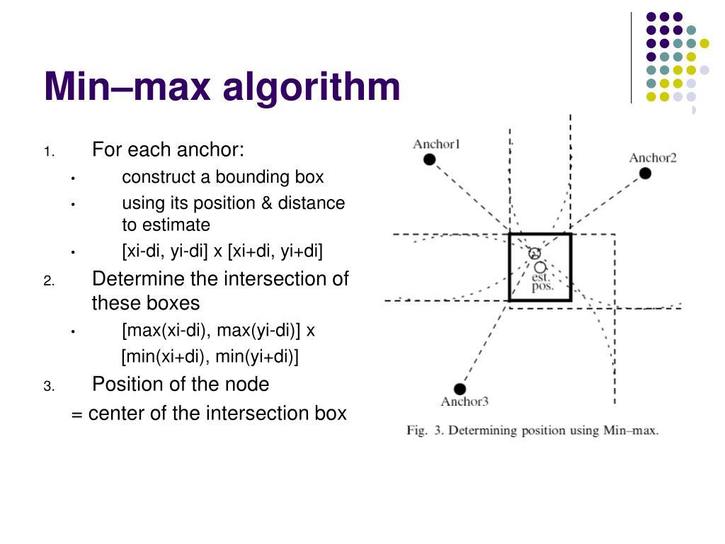 Min–max algorithm