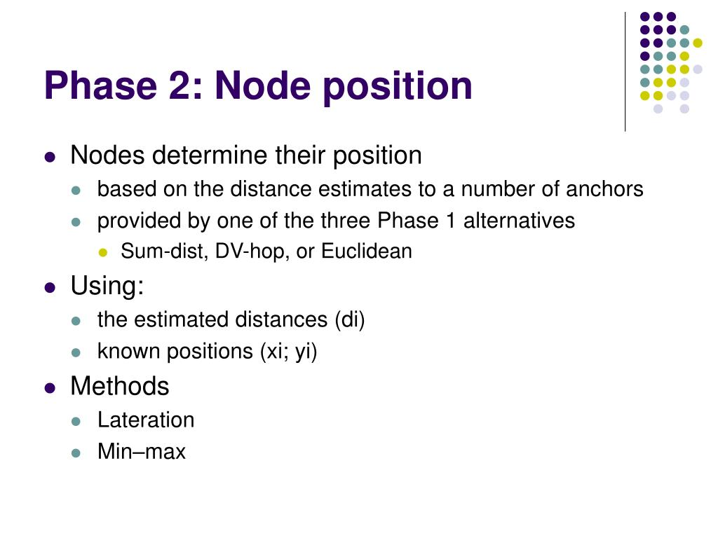 Phase 2: Node position